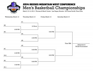 2014 Mountain West Conference Basketball Tournament Brackets